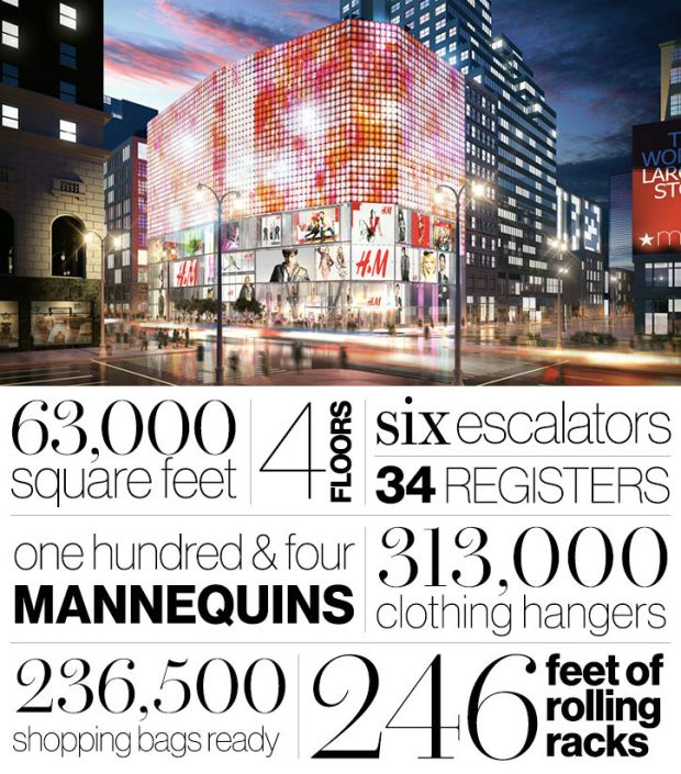 HM-worlds-largest-store-nyc-Infograph-w724
