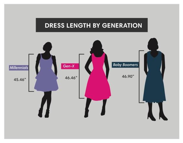 avg-dress-length-infographic-1