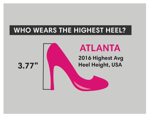 highest-heel-atlanta