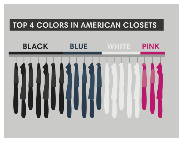 popular-closet-colors-1024x801