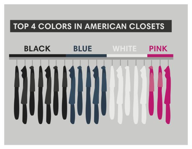 popular-closet-colors-1024x801