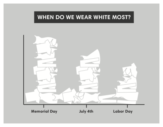 when-do-we-wear-white_-809x633