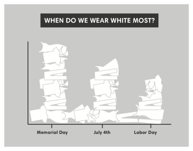 when-do-we-wear-white_-809x633